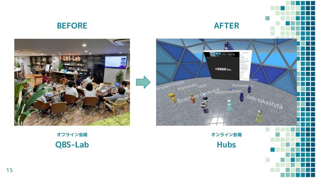 15 オフライン会場 QBS-Lab オンライン会場 Hubs BEFORE AFTER