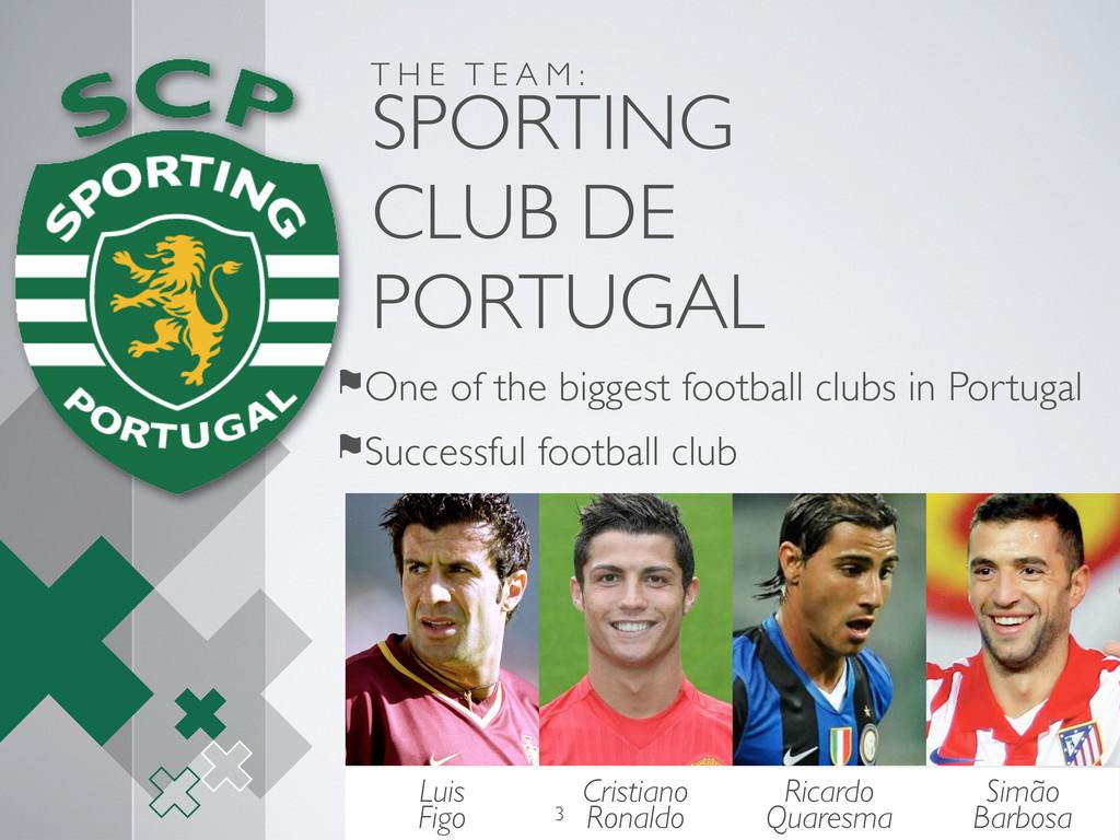 Luis Figo Cristiano Ronaldo Ricardo Quaresma Si...