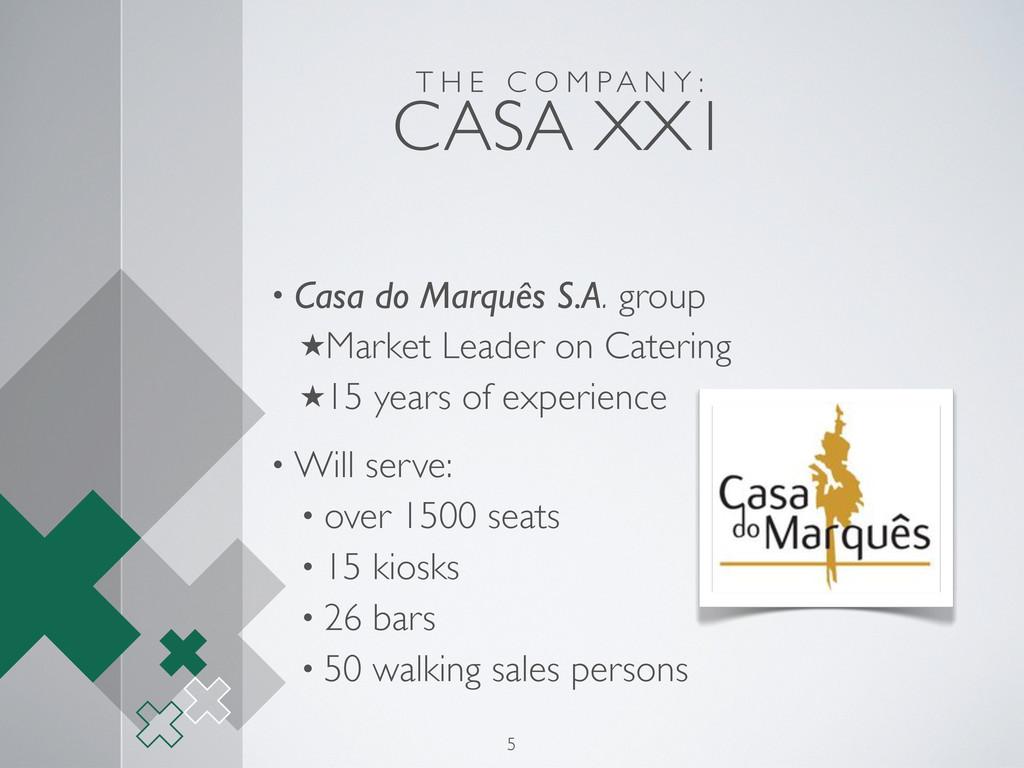 • Casa do Marquês S.A. group ★Market Leader on ...