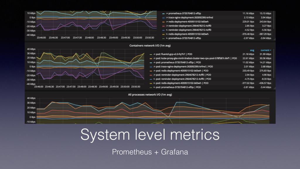 System level metrics Prometheus + Grafana