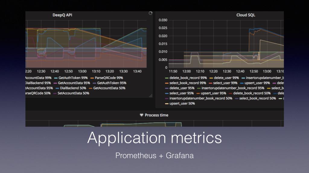 Application metrics Prometheus + Grafana