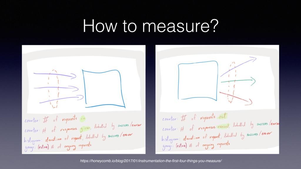 How to measure? https://honeycomb.io/blog/2017/...