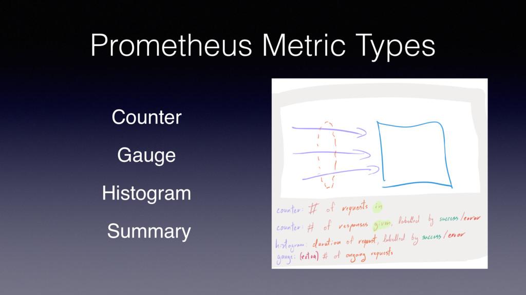 Prometheus Metric Types Counter Gauge Histogram...