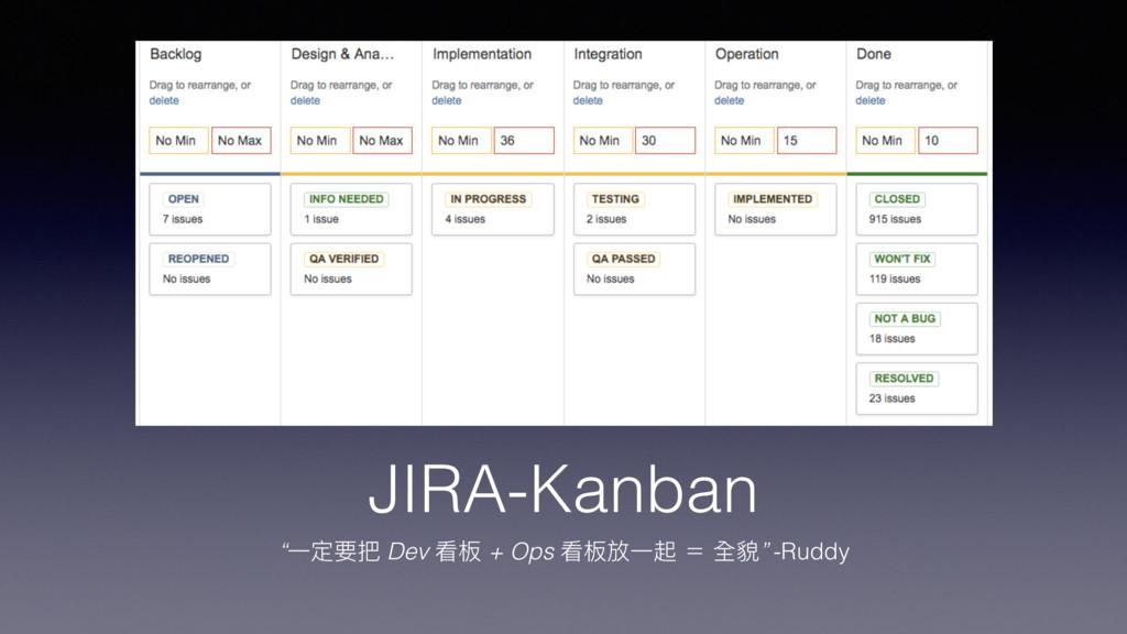 "JIRA-Kanban ""⼀一定要把 Dev 看板 + Ops 看板放⼀一起 = 全貌"" -R..."