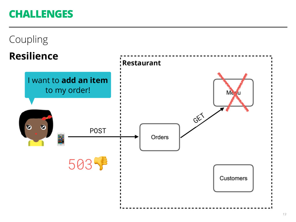 CHALLENGES Coupling Resilience 13 Restaurant  P...