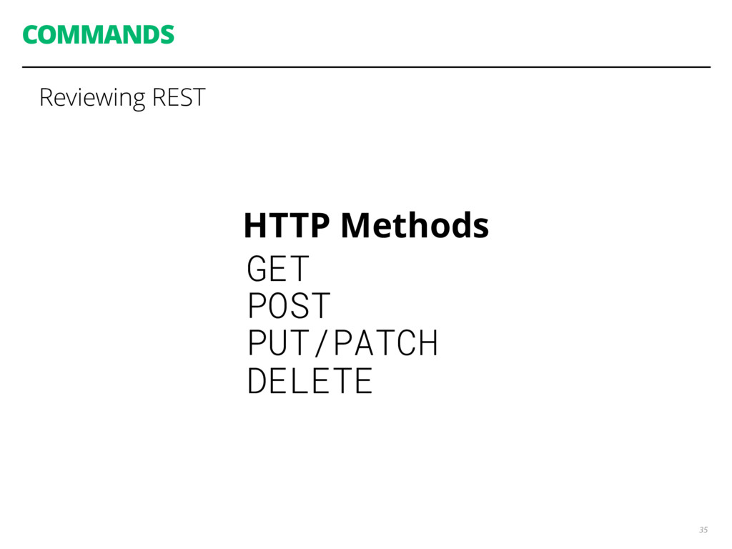 COMMANDS 35 Reviewing REST HTTP Methods GET POS...