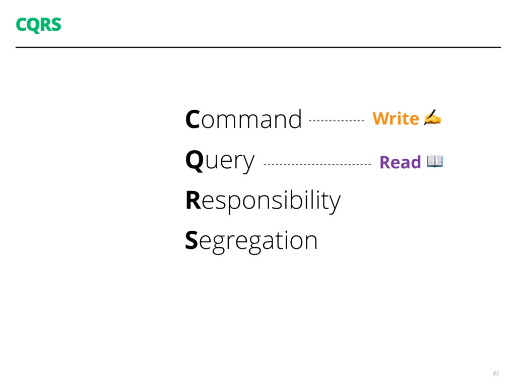 CQRS Command Query Responsibility Segregation 4...