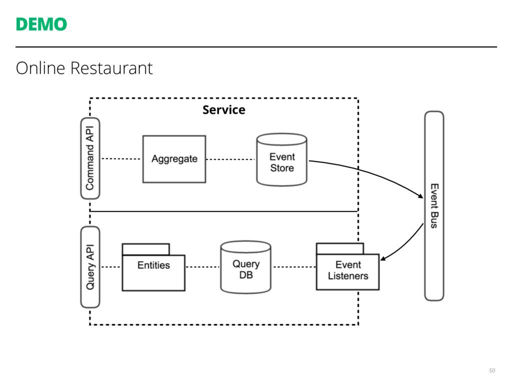 DEMO Online Restaurant 50 Service