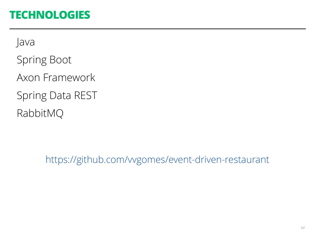 TECHNOLOGIES Java Spring Boot Axon Framework Sp...