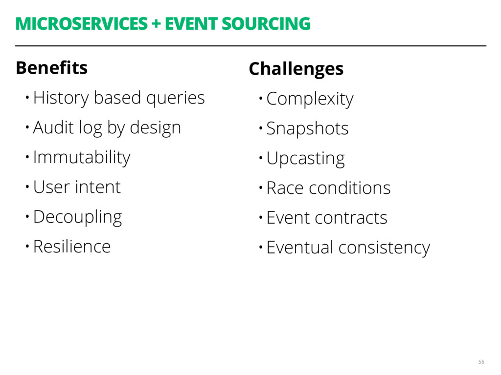 MICROSERVICES + EVENT SOURCING Benefits •History...