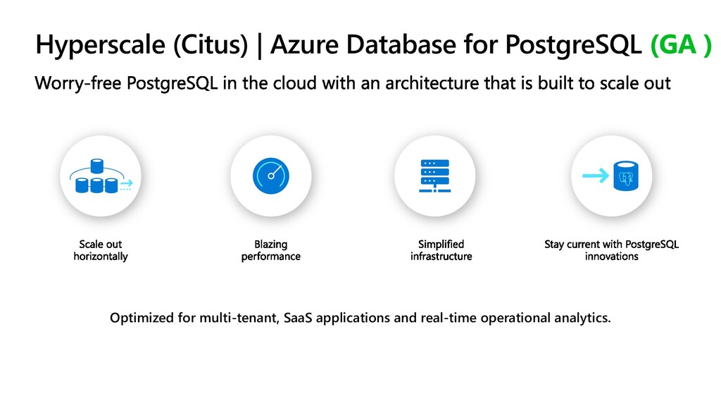 Hyperscale (Citus) | Azure Database for Postgre...