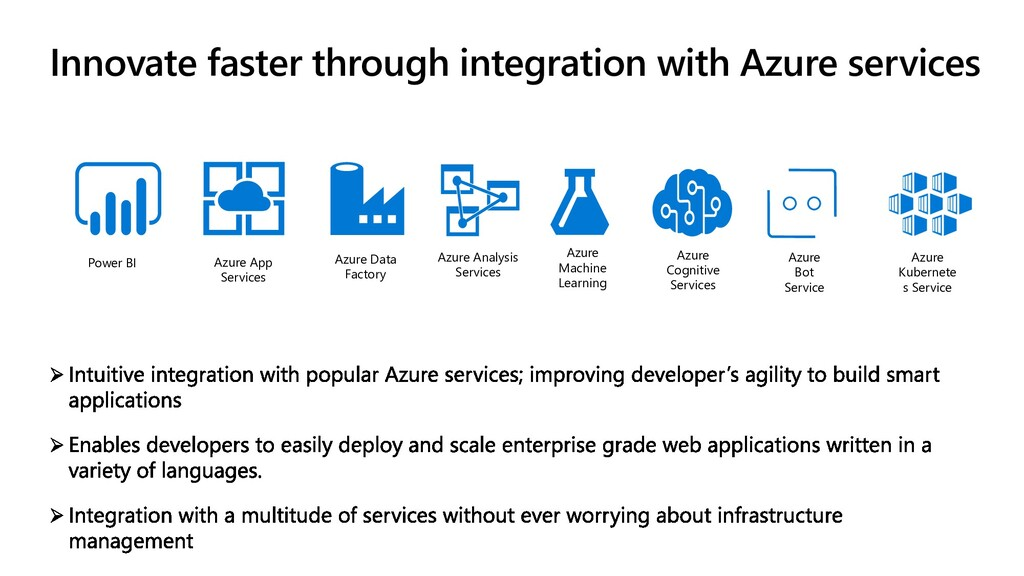 Innovate faster through integration with Azure ...