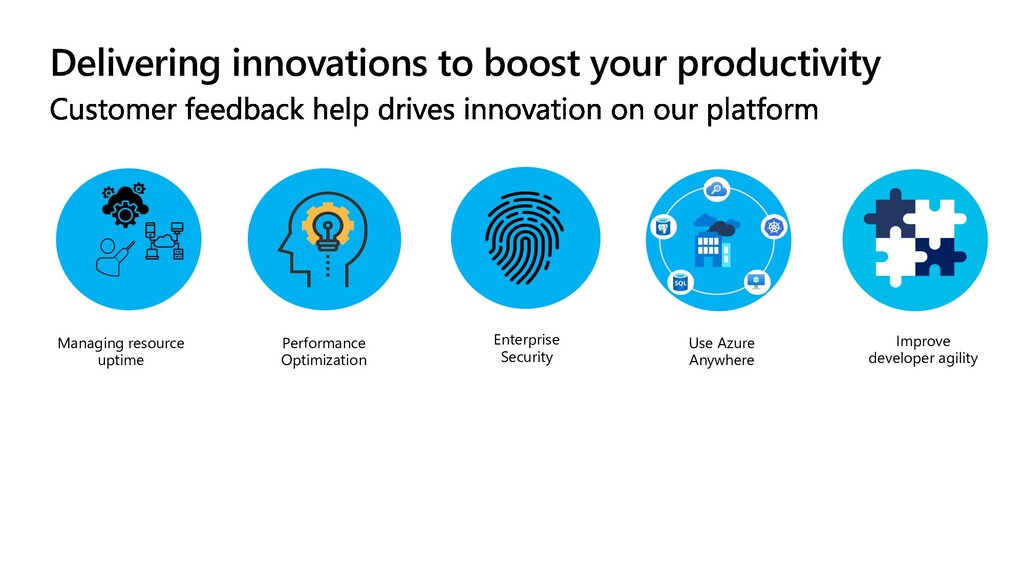 Delivering innovations to boost your productivi...