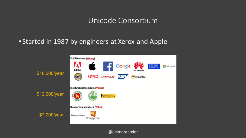 Unicode Consortium •Started in 1987 by engineer...