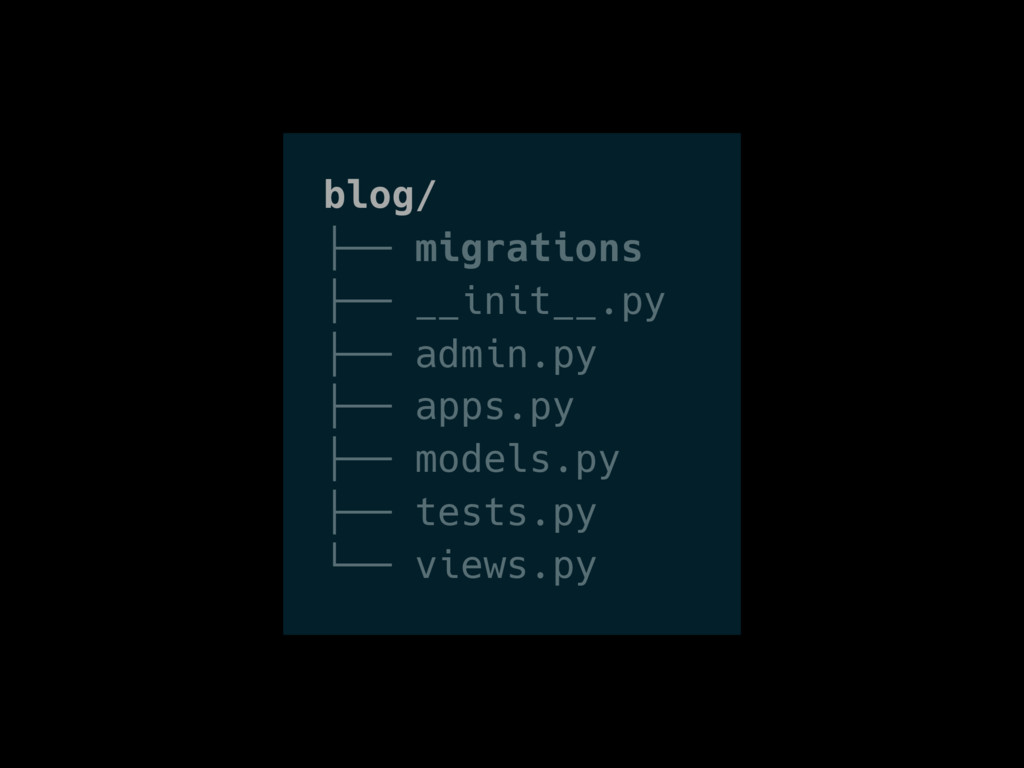 blog/ ├── migrations ├── __init__.py ├── admin....