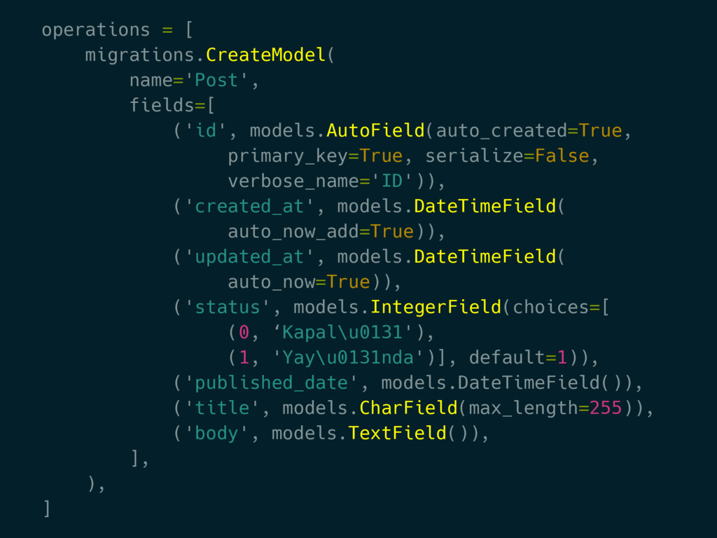 operations = [ migrations.CreateModel( name='Po...