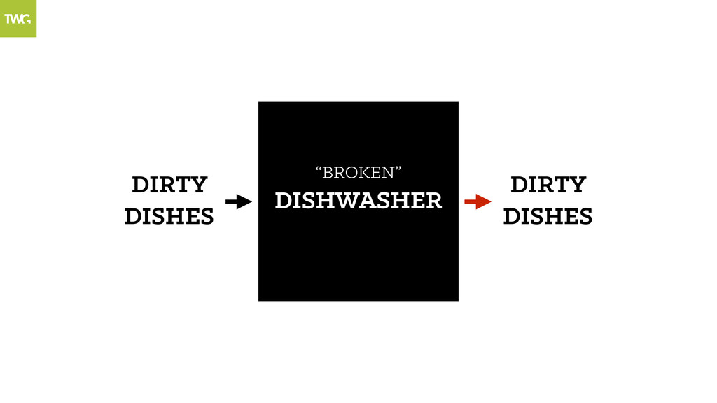 """DIRTY DISHES DISHWASHER """"BROKEN"""" DIRTY DISHES"""