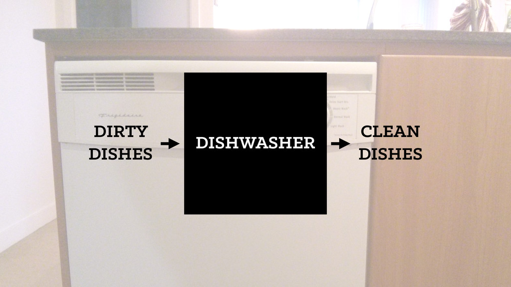 CLEAN DISHES DISHWASHER DIRTY DISHES