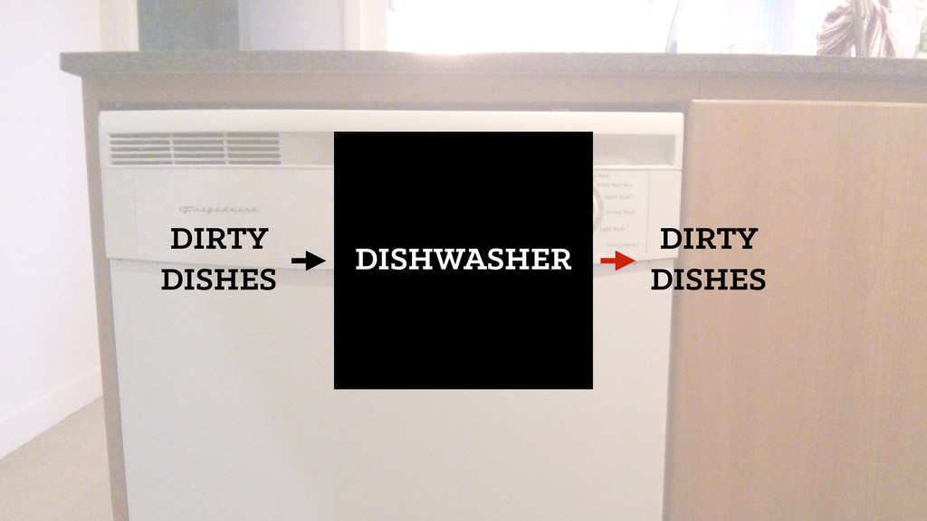 DIRTY DISHES DISHWASHER DIRTY DISHES