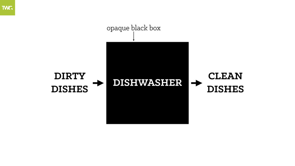 CLEAN DISHES DISHWASHER DIRTY DISHES opaque bla...