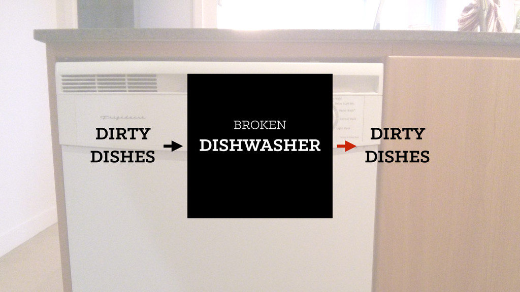 DIRTY DISHES DISHWASHER BROKEN DIRTY DISHES