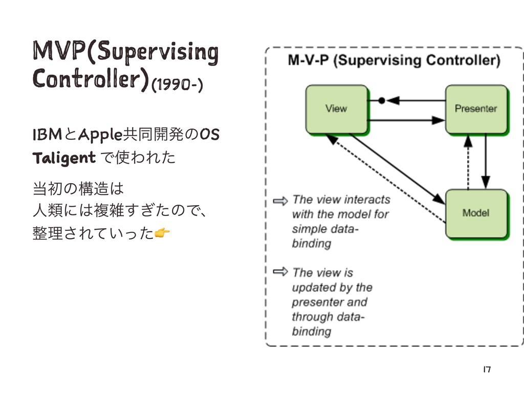 MVP(Supervising Controller)(1990-) IBMͱAppleڞಉ։...