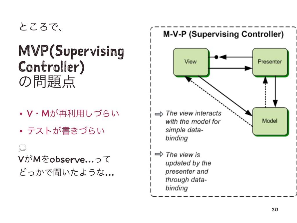 ͱ͜ΖͰɺ MVP(Supervising Controller) ͷ • VɾM͕࠶ར...