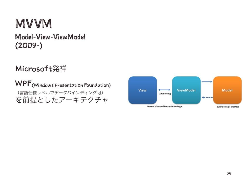 MVVM Model-View-ViewModel (2009-) Microsoftൃ W...