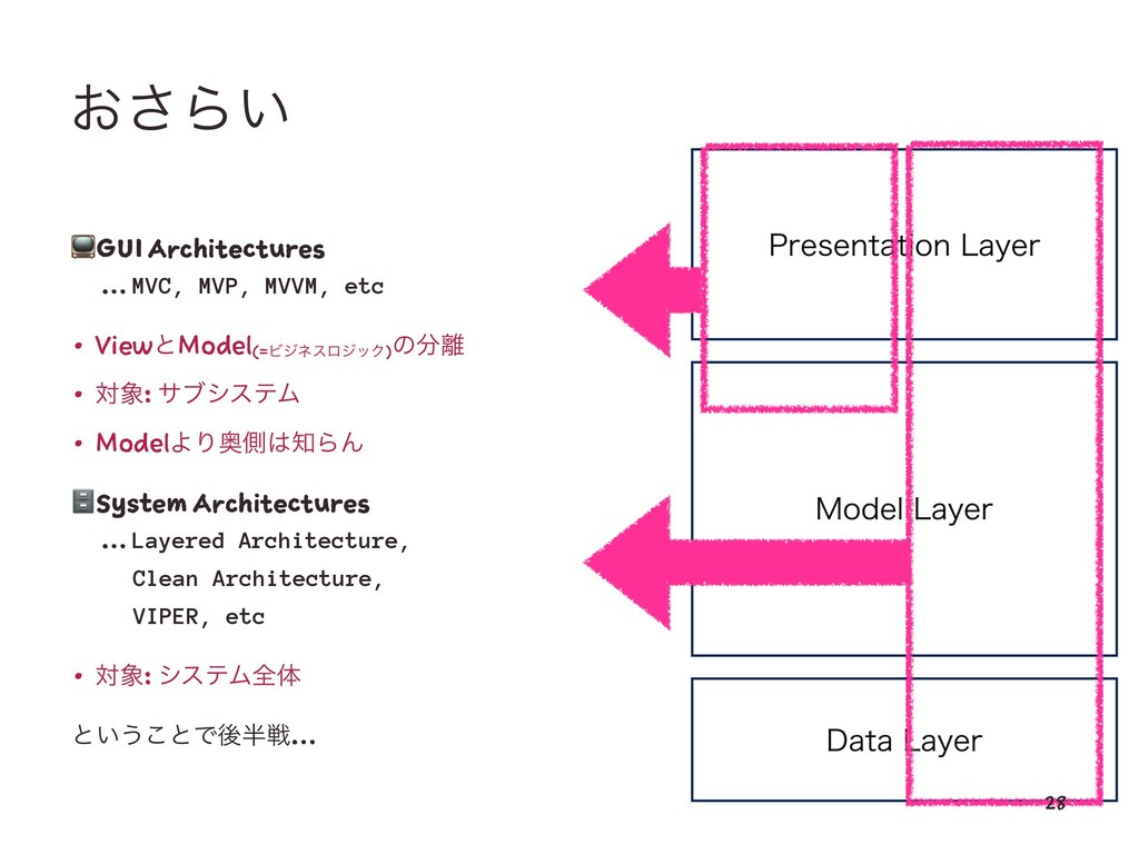 ͓͞Β͍ ! GUI Architectures ɹ … MVC, MVP, MVVM, et...