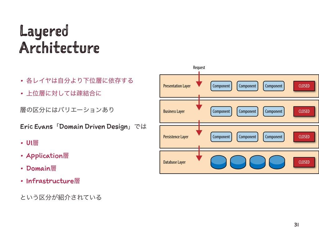 Layered Architecture • ֤ϨΠϠࣗΑΓԼҐʹґଘ͢Δ • ্Ґʹ...