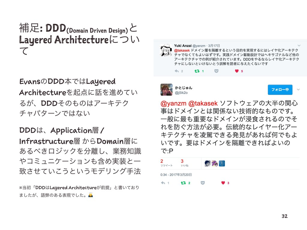 ิ଍: DDD(Domain Driven Design)ͱ Layered Architec...