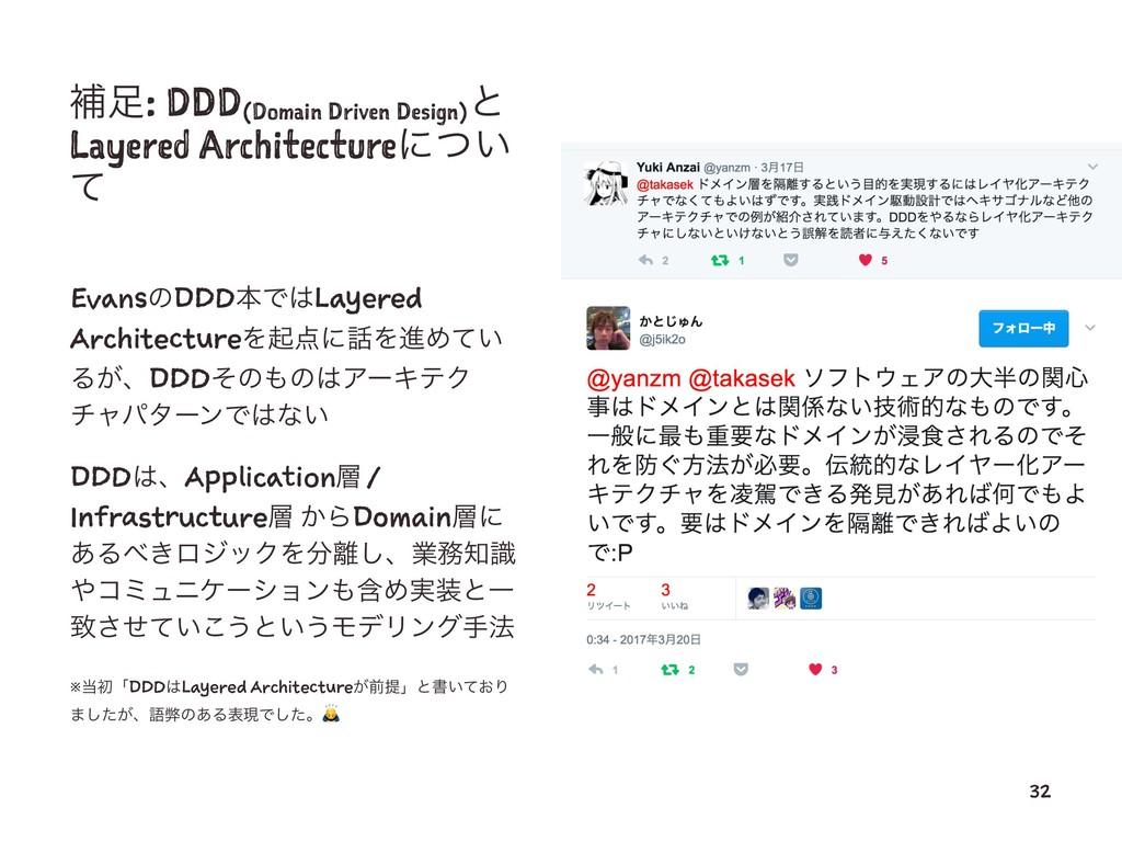 ิ: DDD(Domain Driven Design)ͱ Layered Architec...