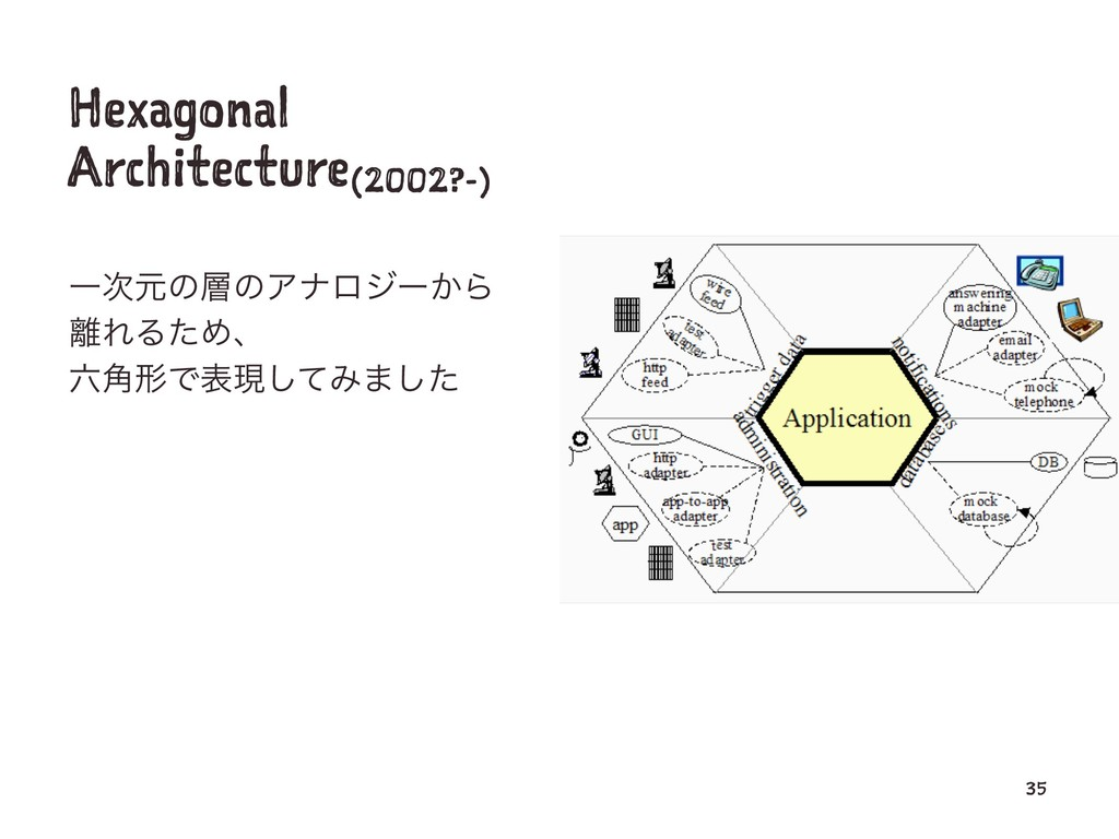 Hexagonal Architecture(2002?-) Ұ࣍ݩͷ૚ͷΞφϩδʔ͔Β ཭Ε...