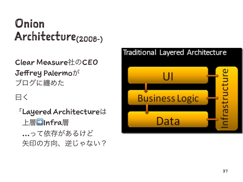 Onion Architecture(2008-) Clear MeasureࣾͷCEO Je...