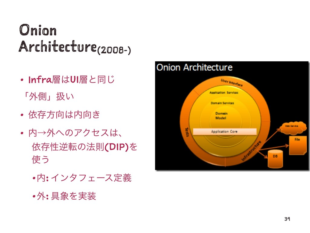 Onion Architecture(2008-) • Infra૚͸UI૚ͱಉ͡ ʮ֎ଆʯѻ...