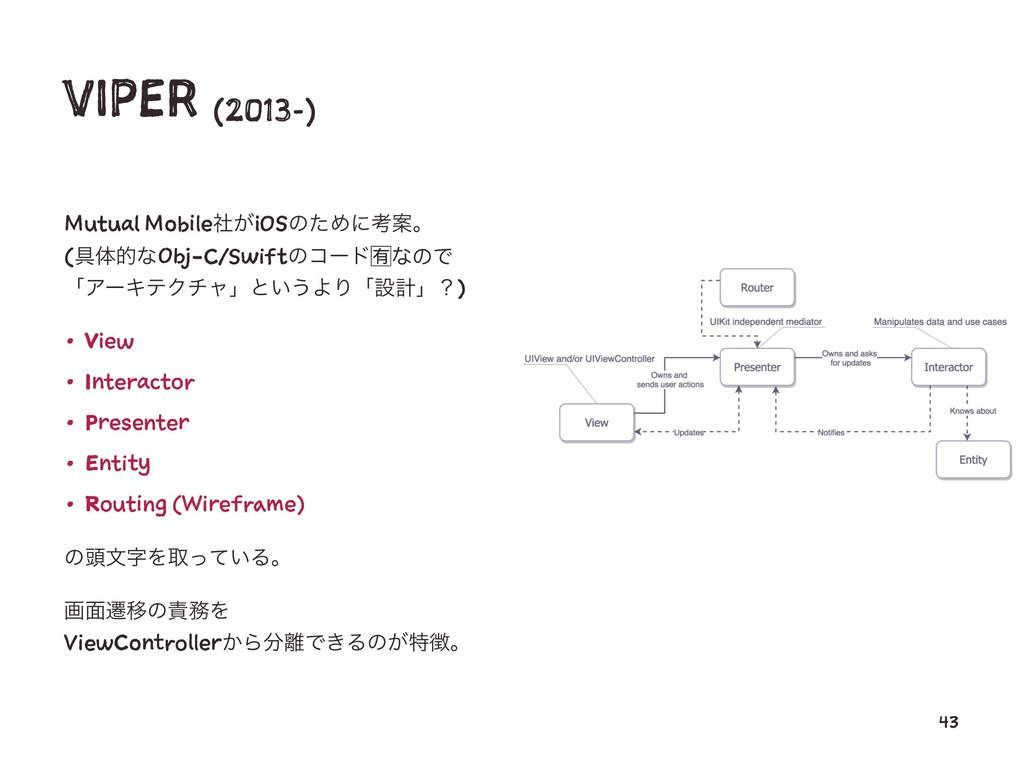 VIPER (2013-) Mutual Mobile͕ࣾiOSͷͨΊʹߟҊɻ (۩ମతͳOb...