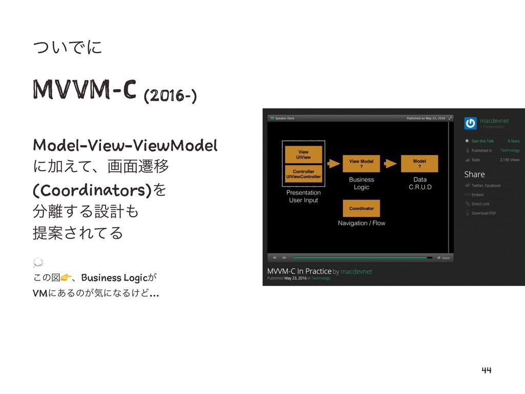͍ͭͰʹ MVVM-C (2016-) Model-View-ViewModel ʹՃ͑ͯɺը...