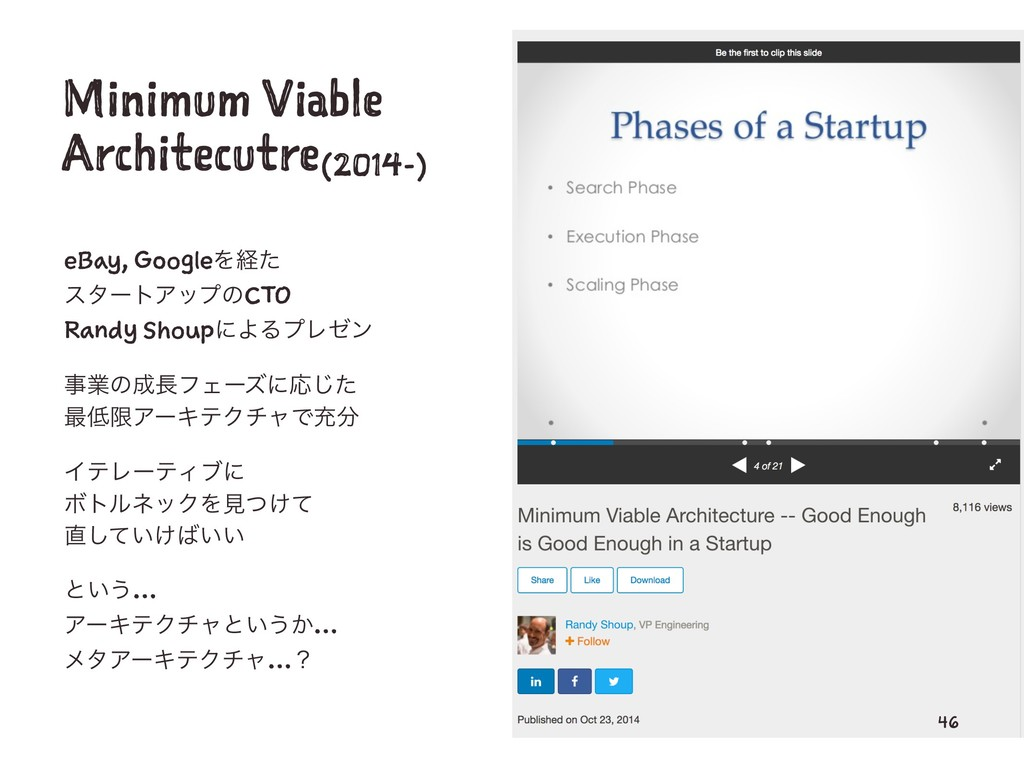 Minimum Viable Architecutre(2014-) eBay, Google...