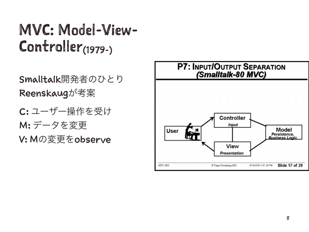 MVC: Model-View- Controller(1979-) Smalltalk։ൃऀ...