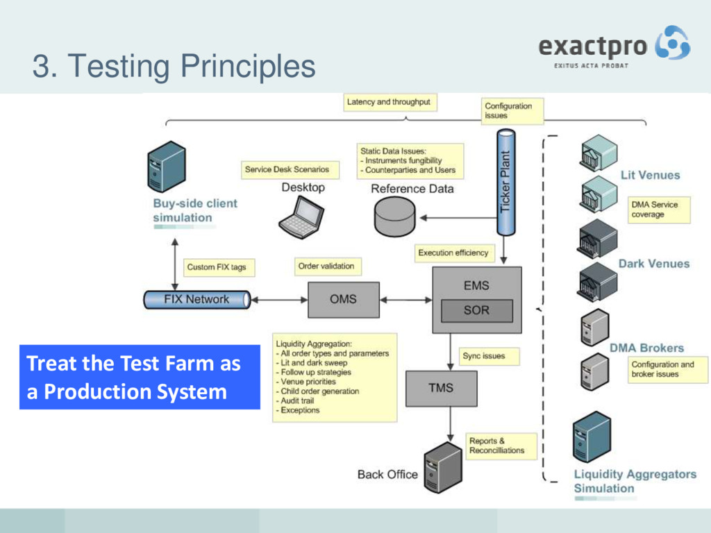 3. Testing Principles Treat the Test Farm as a ...