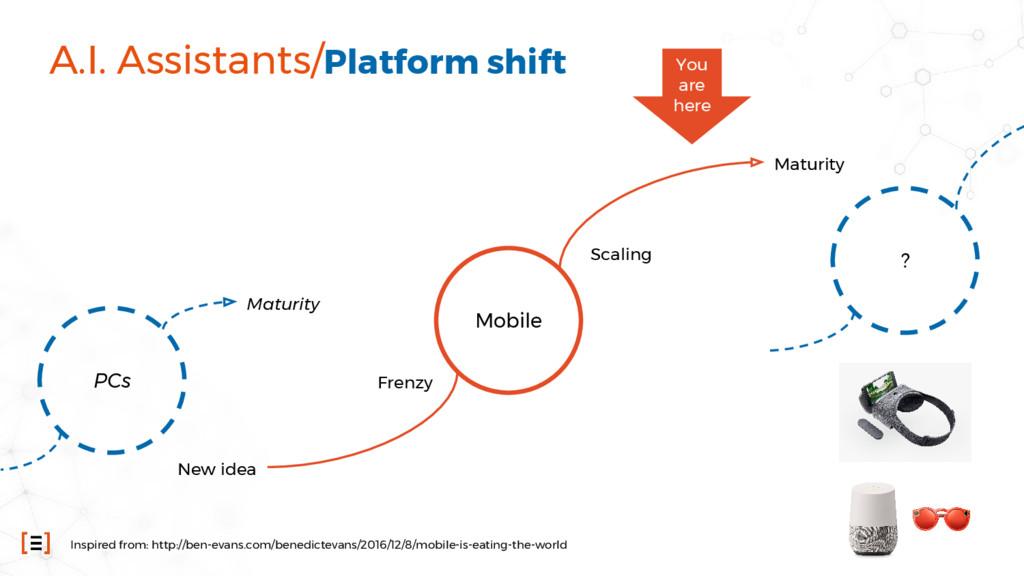 A.I. Assistants/Platform shift Mobile New idea ...