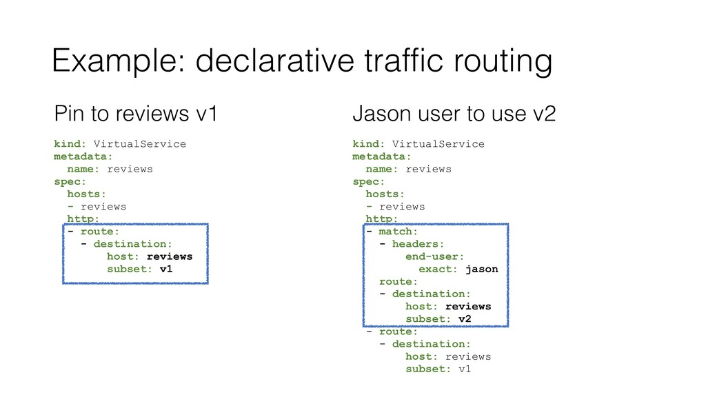 Example: declarative traffic routing kind: Virt...
