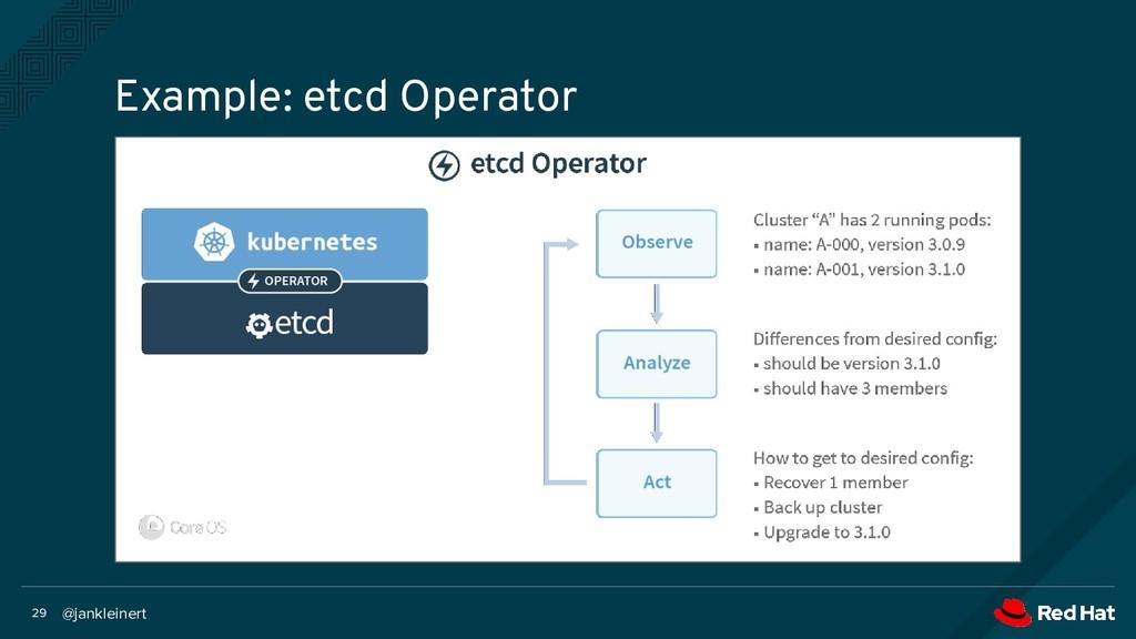 @jankleinert 29 Example: etcd Operator