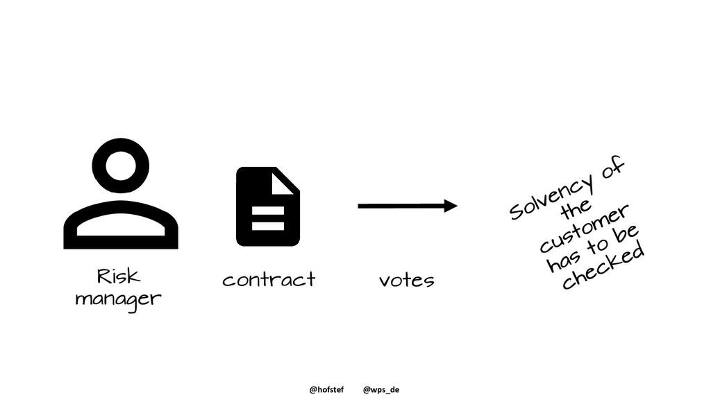 @hofstef @wps_de Risk manager contract votes