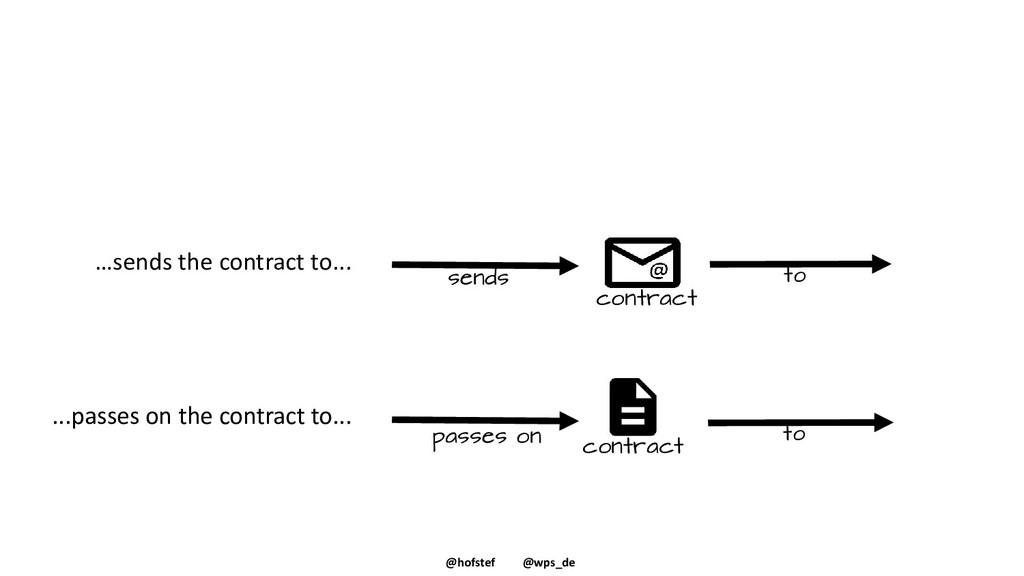 @hofstef @wps_de …sends the contract to... ...p...