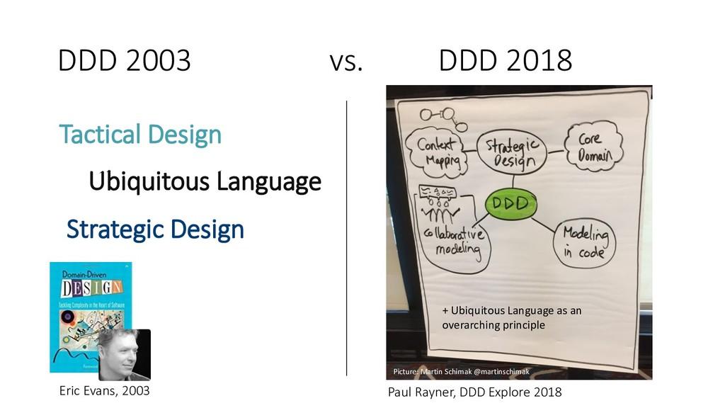 Strategic Design Ubiquitous Language Tactical D...