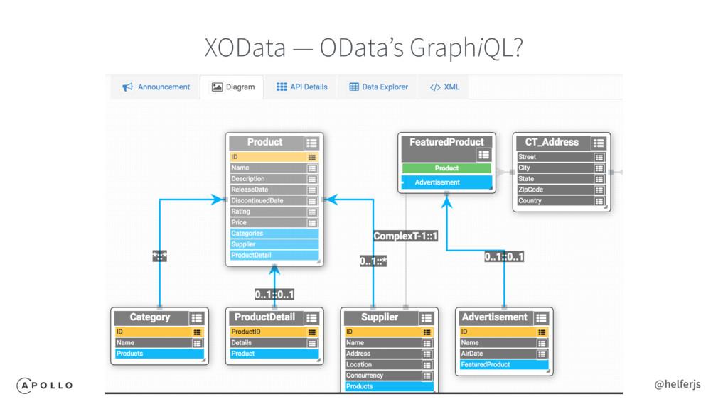 XOData — OData's GraphiQL? @helferjs