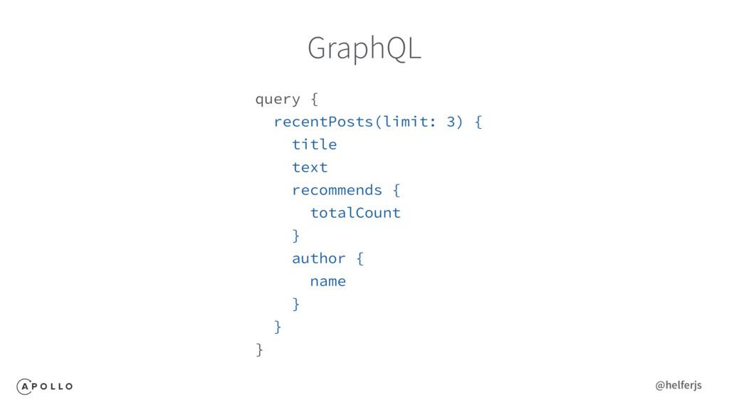 GraphQL query { recentPosts(limit: 3) { title t...