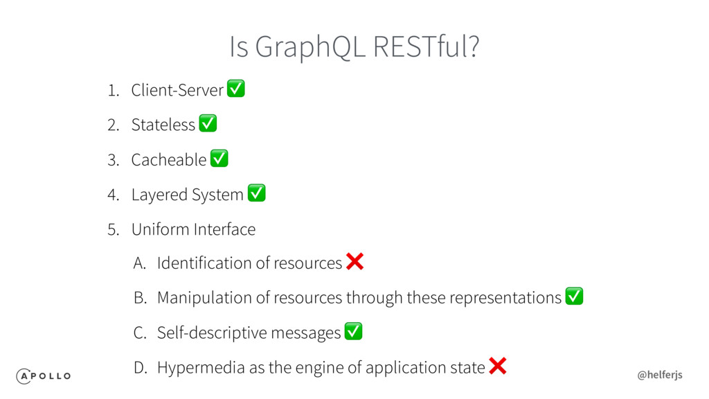 Is GraphQL RESTful? 1. Client-Server ✅ 2. State...