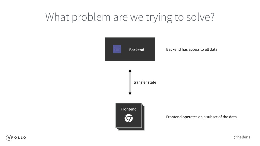 What problem are we trying to solve? Backend Fr...